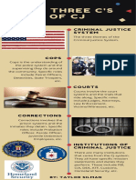 the best criminal justice institutions
