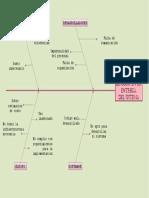 Diagrama Causa y Efecto Afp