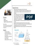 fes_tbt_slings.pdfوسائل الرفع Slings.pdf