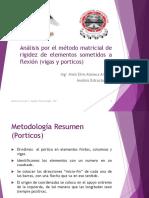 Porticos Metodo Matricial II Andina