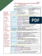 Item 105 Surveillance Des Porteurs de Valve Et de Prothese Vasculaire
