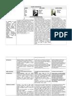 50916108-Cuadro-comparativo-parcial-1.doc