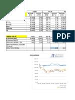 Copia de Base de Datos Tarifas Cfe Om y Hm