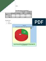 Graficos Estadisticos Encuesta de Residuos Solidos
