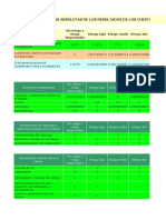 Copy of Resultados grupal Forma B.xlsx