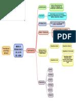 Modelo Pedagogico de La Fpi Del Sena