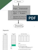 Alumnos apuntes de Paginaciвn y segmentaciвn.pptx