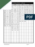 Broken Plurals.pdf