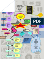 Mapa Mental Software e.n.o.m