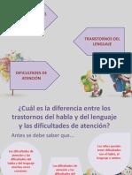 Problemas Del Habla, Lenguaje y Deficit de Atención
