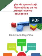 estrategiasdeaprendizajematematicas-101022183645-phpapp01