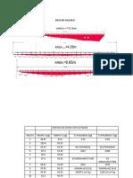 Metodo de Aforo Por Flotador