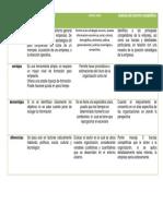 CUADRO-COMPARATIVO-TECNICAS-DE-ANALISIS.docx