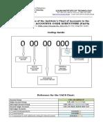 UACS Guide