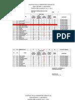 Nilai Rapor Semester 2 Tp 2013-2014