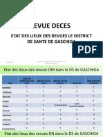Etat Des Lieu Revue Ds Gaschiga Nov 2017 Ppt