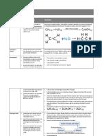 ethanol research task