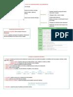 Tema 1 LA COMUNICACIÓN Y SUS ELEMENTOS.pdf