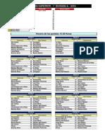 Fixture Torneo de la URBA -  Primera A- B y C - 2018