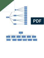 Diagram As
