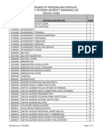 Pg Off Sev Rank List (01!29!2009)