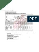 Tabelas VARÃO.pdf
