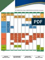Malla admin salud ocupacional.pdf