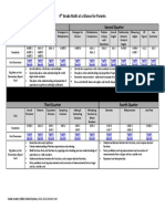 4th grade math at a glance for parents