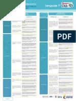 Matriz_Lenguaje 7º_con observaciones.pdf