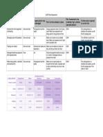 SLSP Risk Assessment
