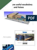 Warehouse Vocabulary
