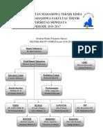 114828_Pengurus IMATEK KM FT UNSRI  Periode 2016-2017.docx