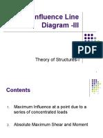 Tos Influence Line Diagram - 3