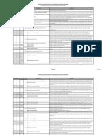 Catalogo de Partidas.pdf