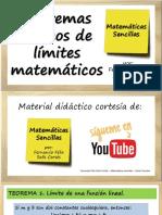 Teoremas Básicos de Límites Matemáticos - Cálculo Diferencial Matemáticas Sencillas