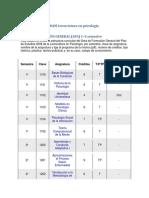 Plan de Estudios UNAM Licenciatura en Psicología