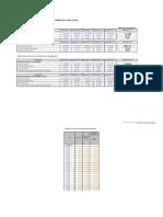 3) Evaluacion PTAR