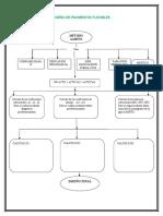 mapa-concep-DPV