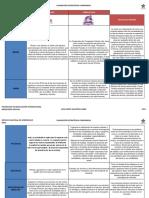 Formato Planeacion Estrategica Comparada de Una Empresa Global y Una Empresa Local1