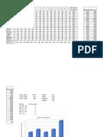 tled 430 analyzing data assessments joshua maskerines