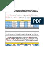 SKP-900 modelos soportados.pdf