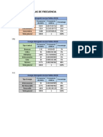 Deber Excel de Planificacion