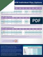DeanCare 2018 Individual Plan Options - 3029 1707 Dhp 2018 Indy Him Plangrid Web