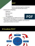 Herramientas Planificación_PEST_Porter y FODA.pdf