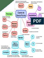 Cuento de Ciencia Ficcion1