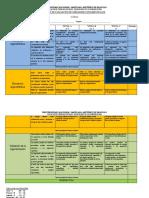 Matriz de Evaluación de Habilidades Argumentativas