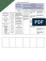 cip wellness program logic model  2