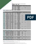 M4A785TD-V EVO_Memory QVL.pdf