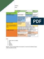 Evaluación de La Deglución Pediátrica