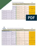 PUNTO 5 - Modific RPT PAS Laboral